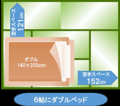 6帖の部屋に ダブルベッド 1台 レイアウト図
