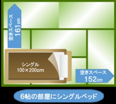 6帖の部屋に シングルベッド 1台 レイアウト図