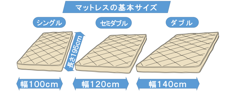 マットレスの基本サイズ 幅と長さ シングル セミダブル ダブル