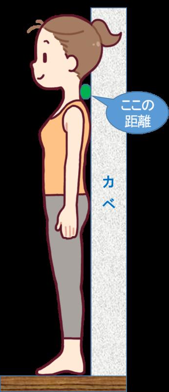 自分に合った 枕の高さ 簡単に測る方法