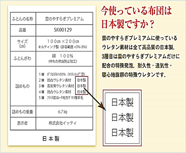 雲のやすらぎプレミアムのウレタン素材は全て高品質の日本製