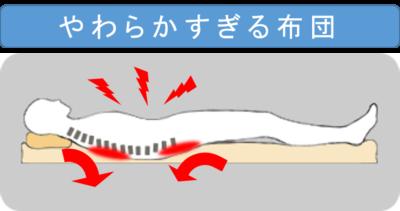 柔らかすぎる マットレス 腰が沈み 寝返りが困難