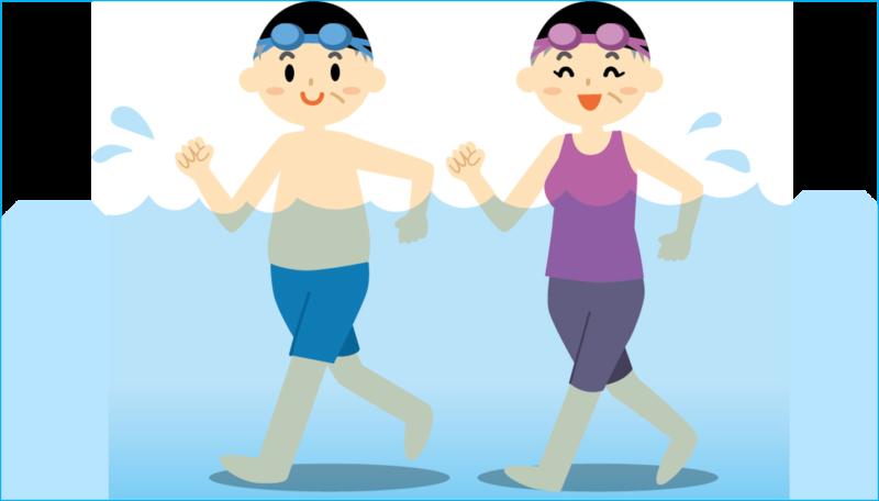 腰痛対策 水中運動 水の浮力,抵抗を利用 水中歩行 水泳