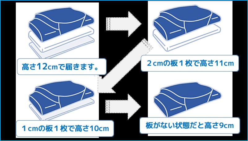 枕の高さ 高さ調整版 4段階に調整 高さ 12cm 11cm 10cm 9cm