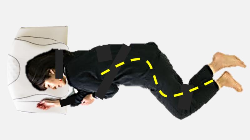 YOKONE3 横向き寝専用 枕 腰痛を軽減 理想の寝姿勢 S字カーブ