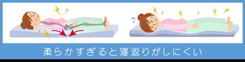 柔らかすぎる マットレス 腰が沈み 寝返りがしにくい 腰痛の原因