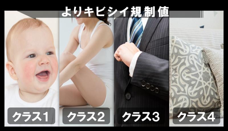 厳しい規制値 安全性のレベル 4つの製品クラス 乳幼児が厳しい