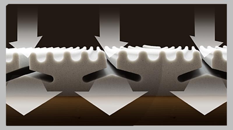 エアースルー構造 湿気や汗などの水分をスピーディーに放散